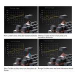 DREVO Tyrfing V2 88 Touches Clavier Mécanique Gamer Rétro-Éclairage RGB Sans Pavé Numérique - Programmation Macro - Contrôle Médias - Logiciel d'Assistance - Outemu Linéaire [Commutateur Noir, Noir] de la marque DREVO image 4 produit