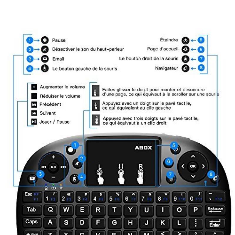 le comparatif pour clavier num rique android claviers et souris. Black Bedroom Furniture Sets. Home Design Ideas