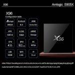 NBKMC-[2018 Dernière Version] 4K TV Box Android【2G + 16G】 Quad-Core Smart TV Box + Clavier sans fil (Couleurs modifiables) Boîtier Intelligent et 64 Bits True 4K Play H.265 WIFI 2.4Ghz X96 de la marque image 1 produit